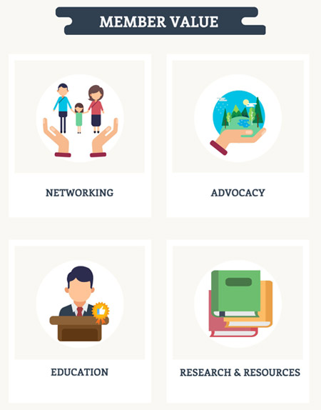 IHRSA_Infographic_member_value.jpg